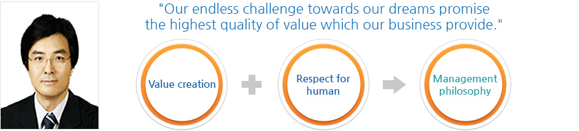 Our endless challenge towards our dreams promise<br />the highest quality of value which our business provide. Value creation + Respect for human = Management philosophy